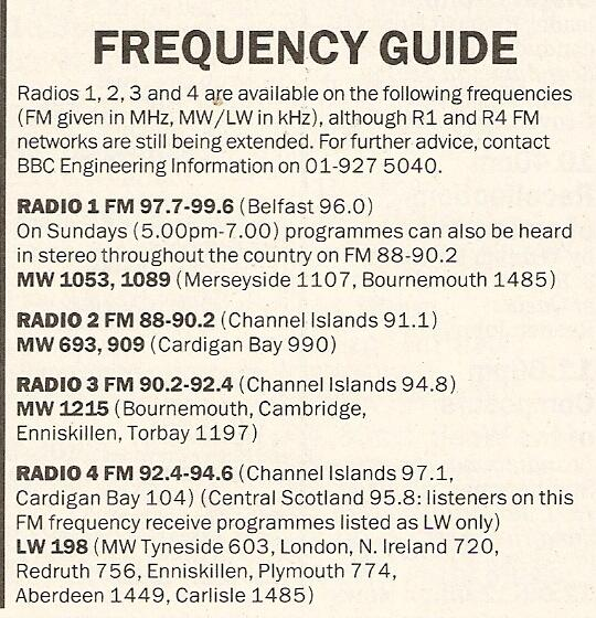 Frequency Guide 290390