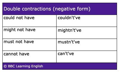 double contractions negative form