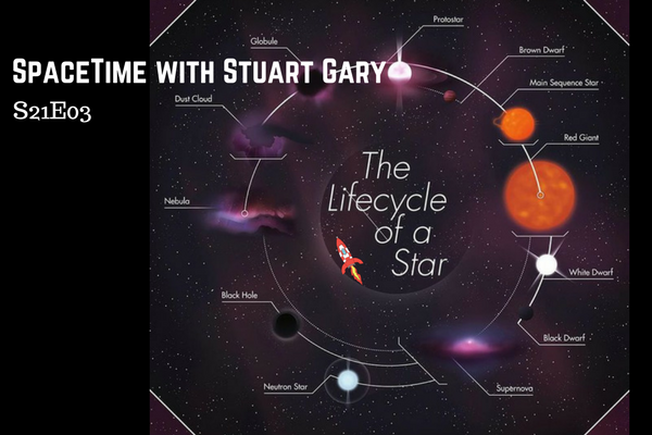 3: Black holes control star formation in galaxies - Spacetime with Stuart Gary S21E03