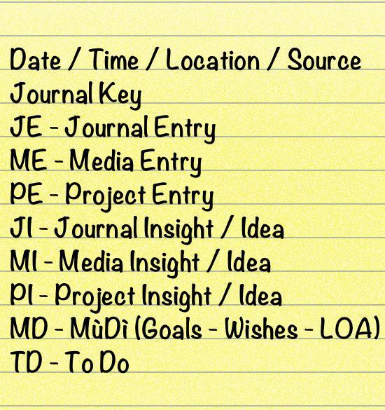 Journal-key